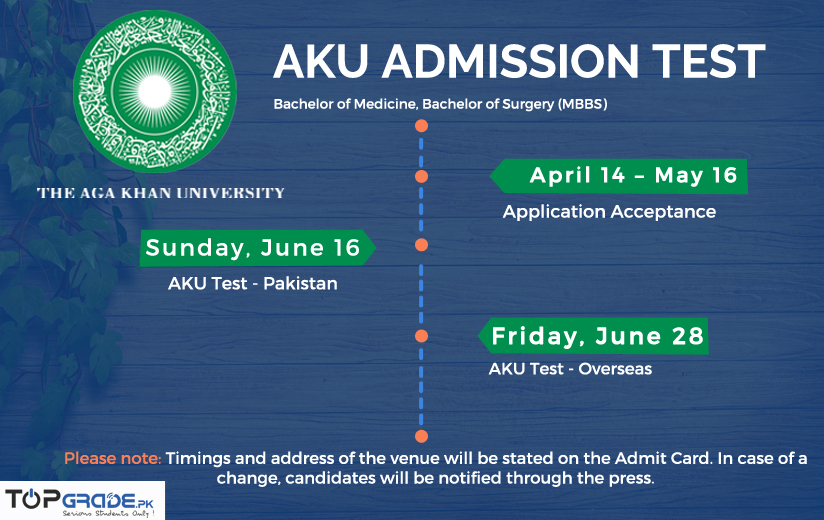 All you need to know about Aga Khan Medical College Entry Test Dates