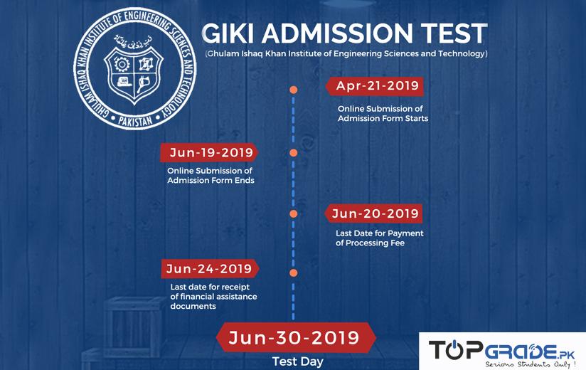 GIKI Admission test dates