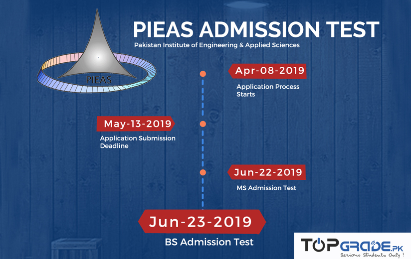 PIEAS Entry Test Date for admission 2019