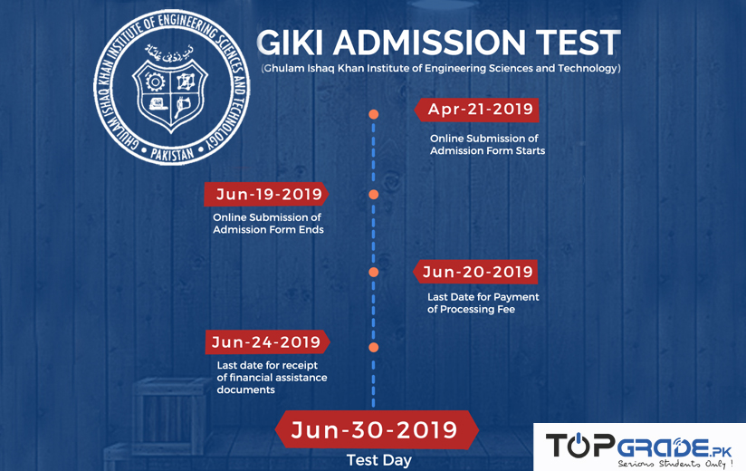 GIKI Admission test dates