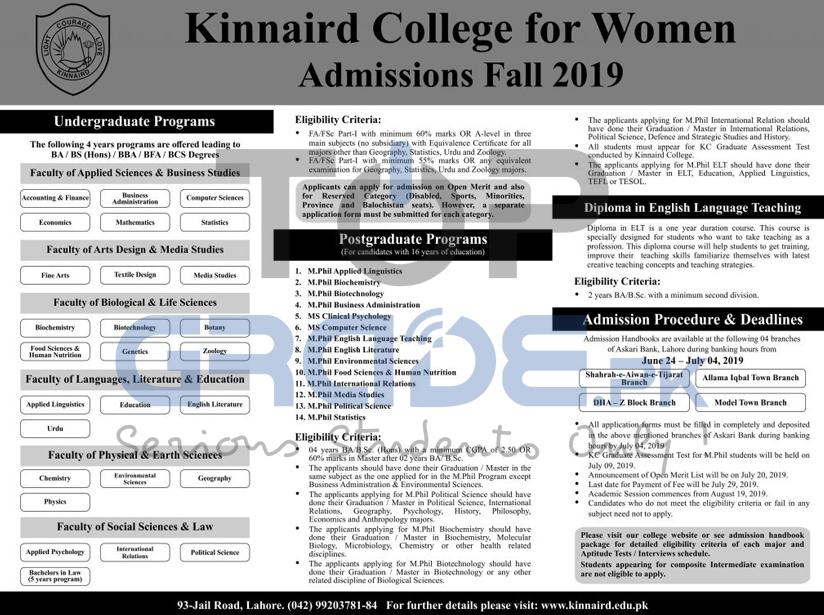 Giki ms admission 2019